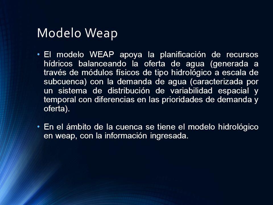 Modelo Weap