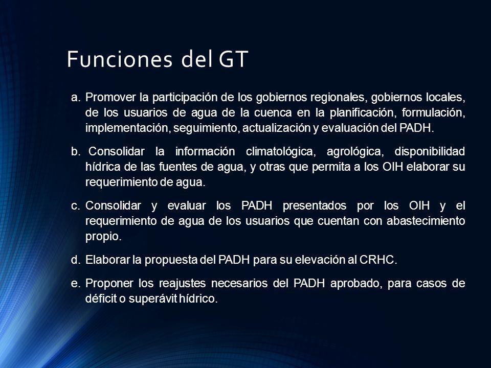 Funciones del GT