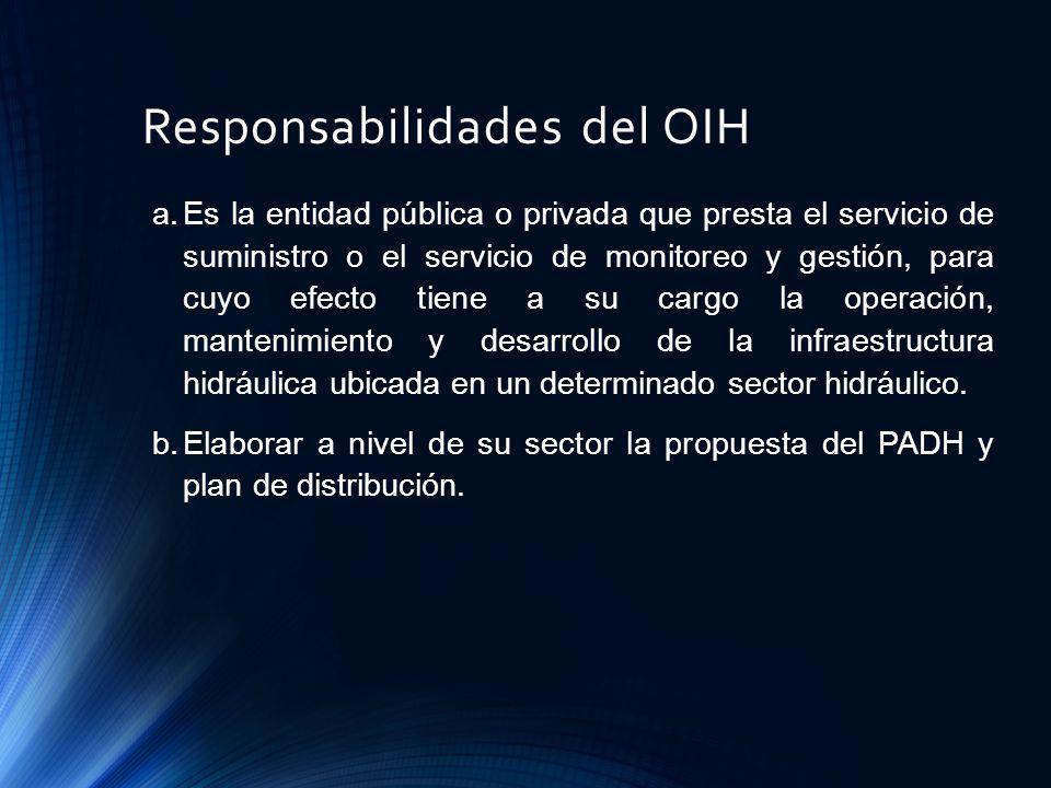 Responsabilidades del OIH