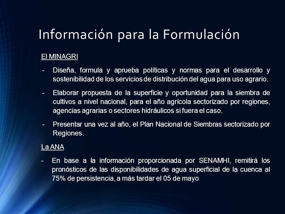 Información para la Formulación