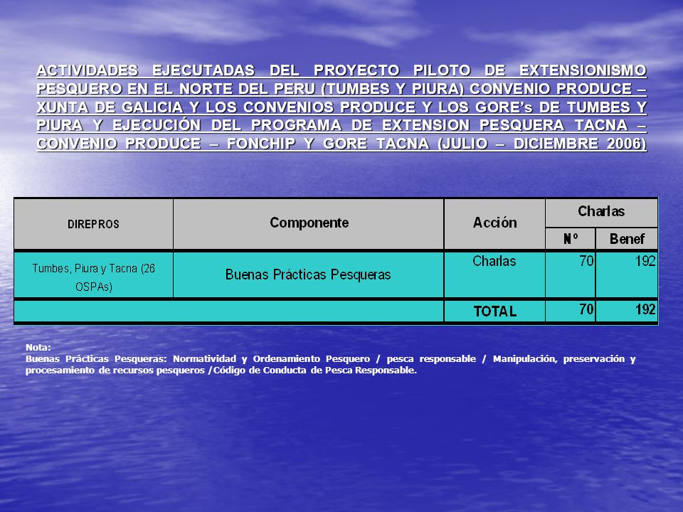 ACTIVIDADES EJECUTADAS DEL PROYECTO PILOTO DE EXTENSIONISMO PESQUERO EN EL NORTE DEL PERU (TUMBES Y PIURA) CONVENIO PRODUCE – XUNTA DE GALICIA Y LOS CONVENIOS PRODUCE Y LOS GORE's DE TUMBES Y PIURA Y EJECUCIÓN DEL PROGRAMA DE EXTENSION PESQUERA TACNA – CONVENIO PRODUCE – FONCHIP Y GORE TACNA (JULIO – DICIEMBRE 2006)