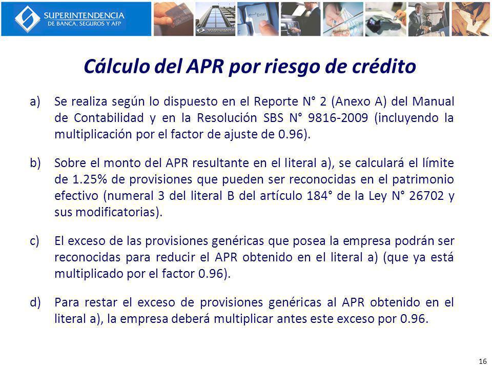 Cálculo del APR por riesgo de crédito