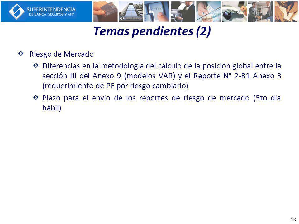 Temas pendientes (2) Riesgo de Mercado