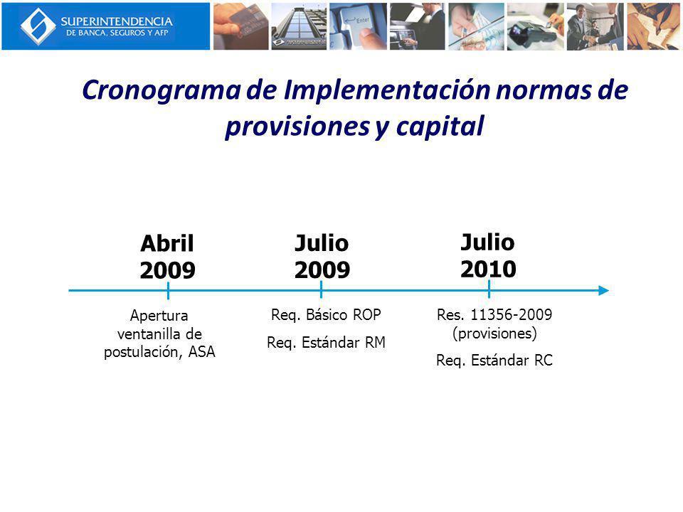 Cronograma de Implementación normas de provisiones y capital