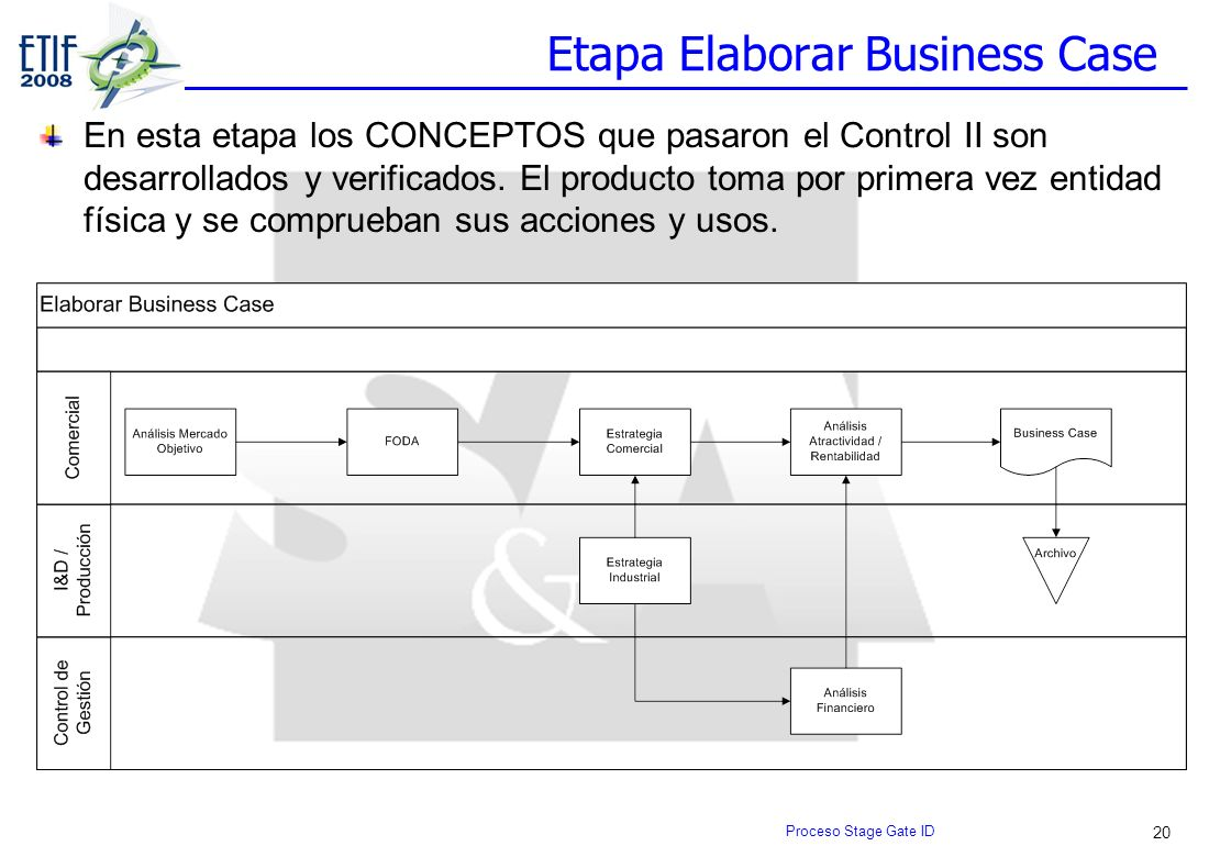Etapa Elaborar Business Case