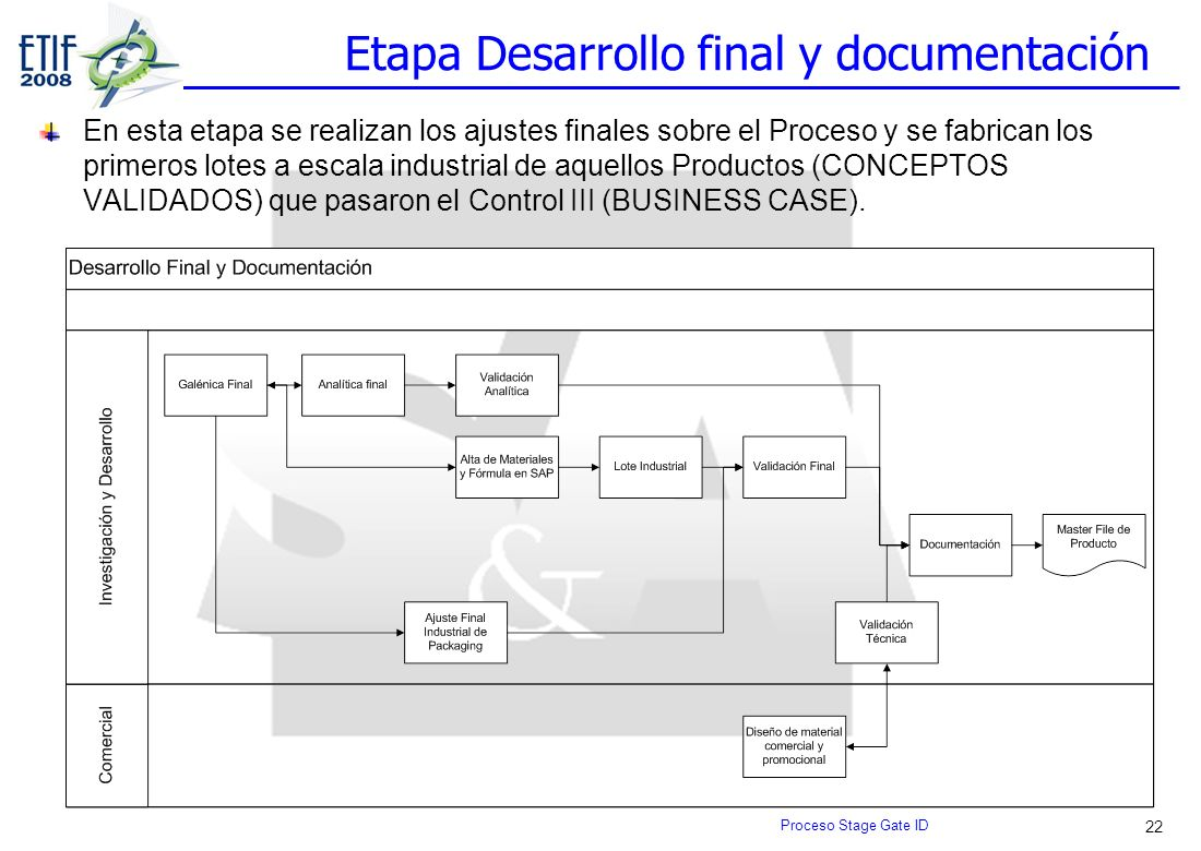 Etapa Desarrollo final y documentación
