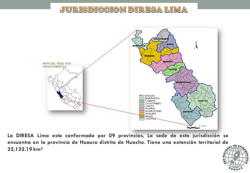 JURISDICCION DIRESA LIMA
