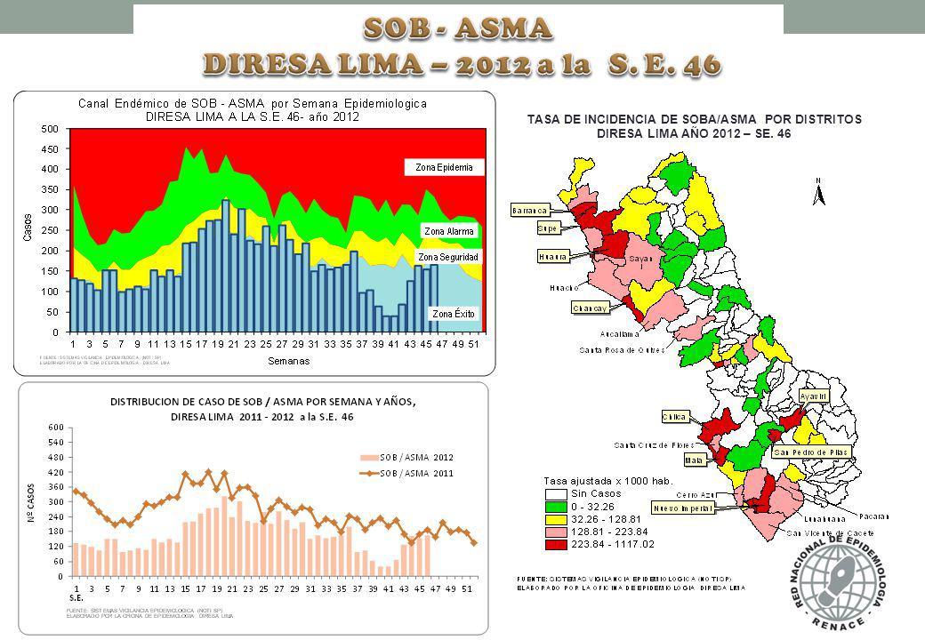 SOB - ASMA DIRESA LIMA – 2012 a la S. E. 46