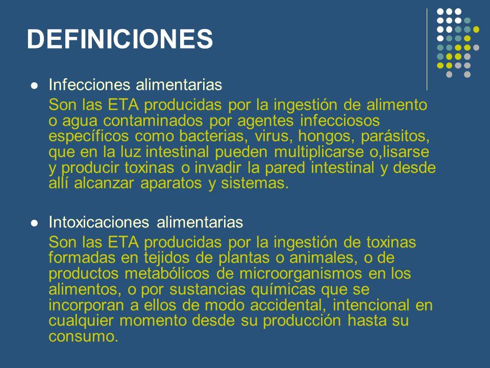 DEFINICIONES Infecciones alimentarias