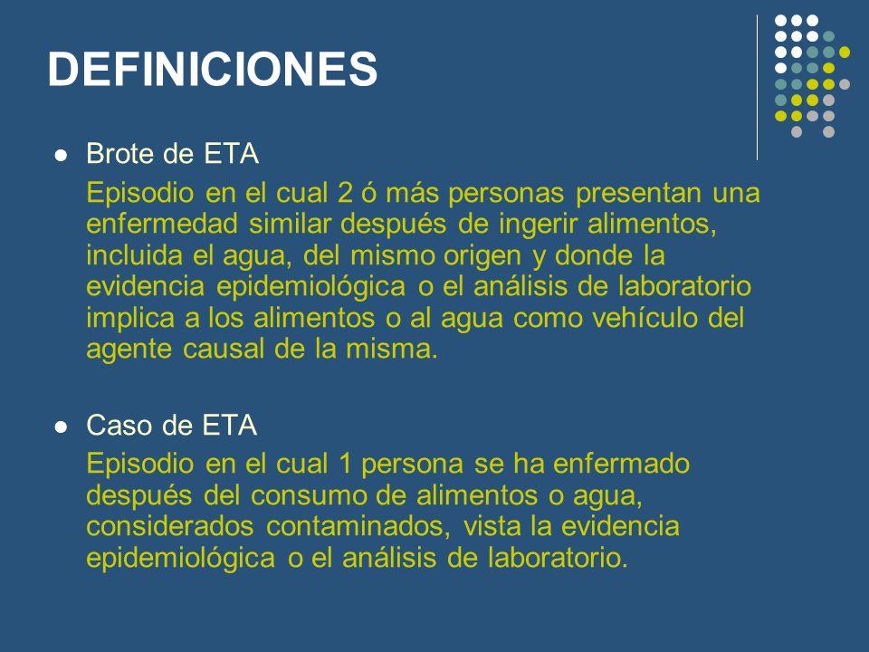 DEFINICIONES Brote de ETA