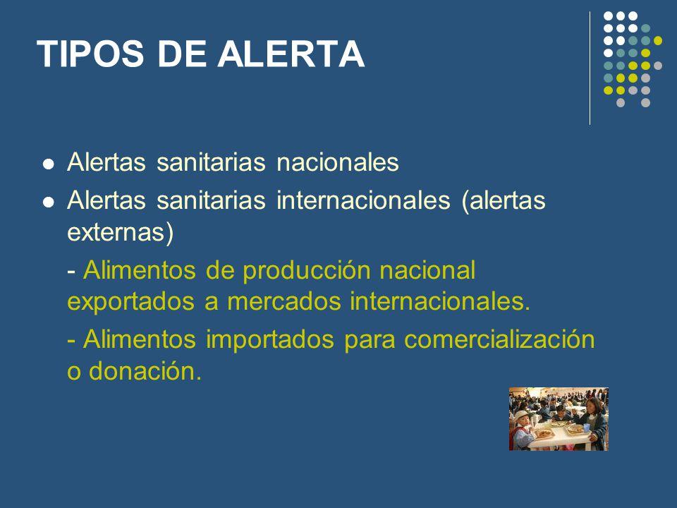 TIPOS DE ALERTA Alertas sanitarias nacionales