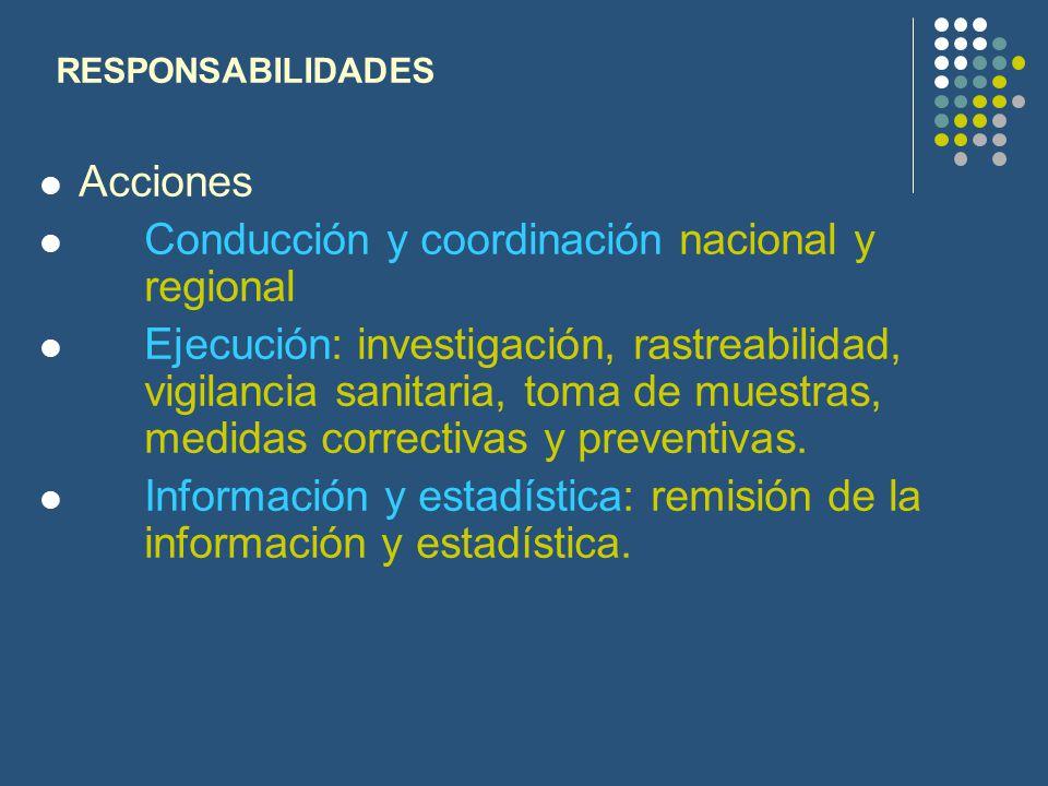 Conducción y coordinación nacional y regional