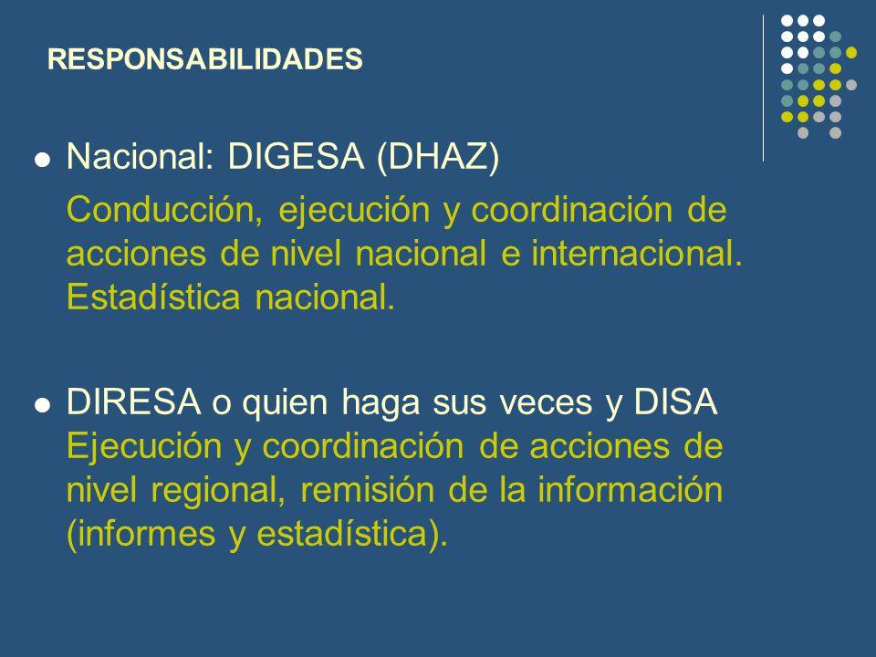 Nacional: DIGESA (DHAZ)