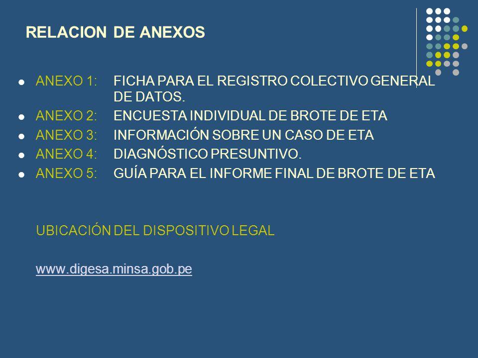 RELACION DE ANEXOS ANEXO 1: FICHA PARA EL REGISTRO COLECTIVO GENERAL DE DATOS. ANEXO 2: ENCUESTA INDIVIDUAL DE BROTE DE ETA.