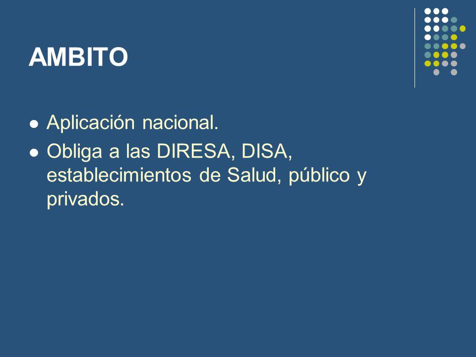 AMBITO Aplicación nacional.