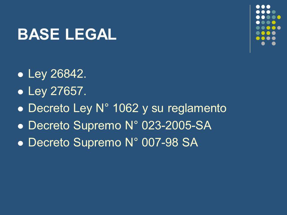 BASE LEGAL Ley 26842. Ley 27657. Decreto Ley N° 1062 y su reglamento