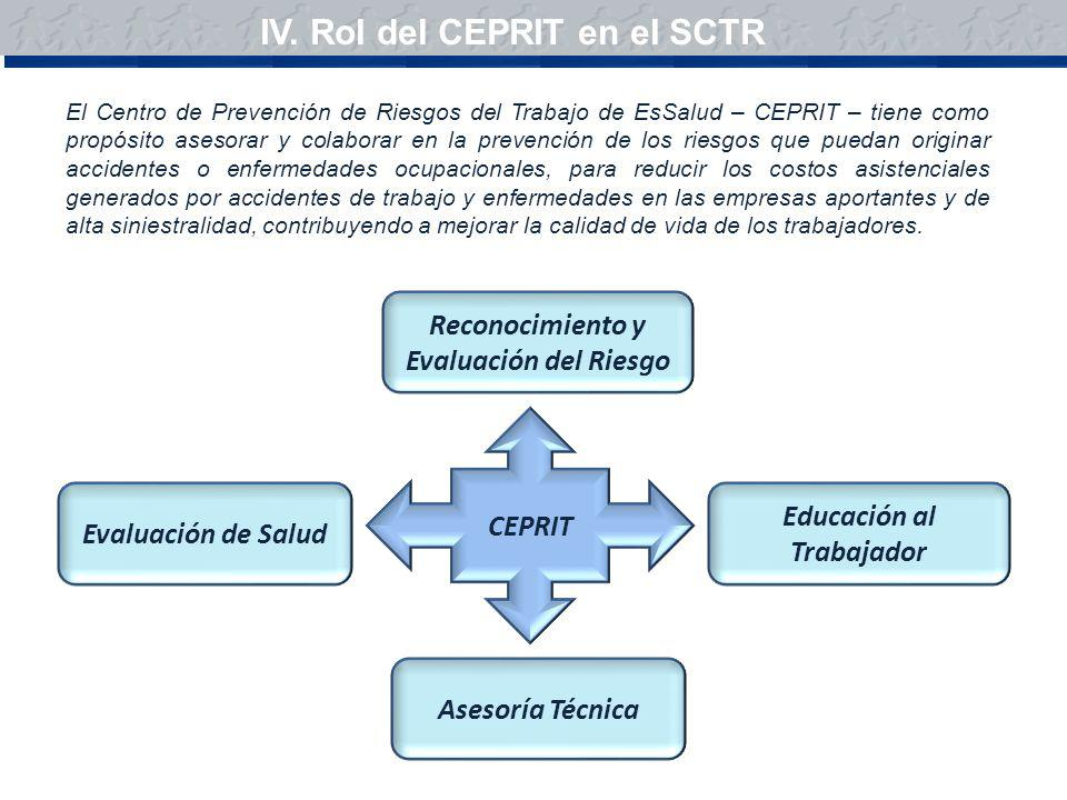 IV. Rol del CEPRIT en el SCTR