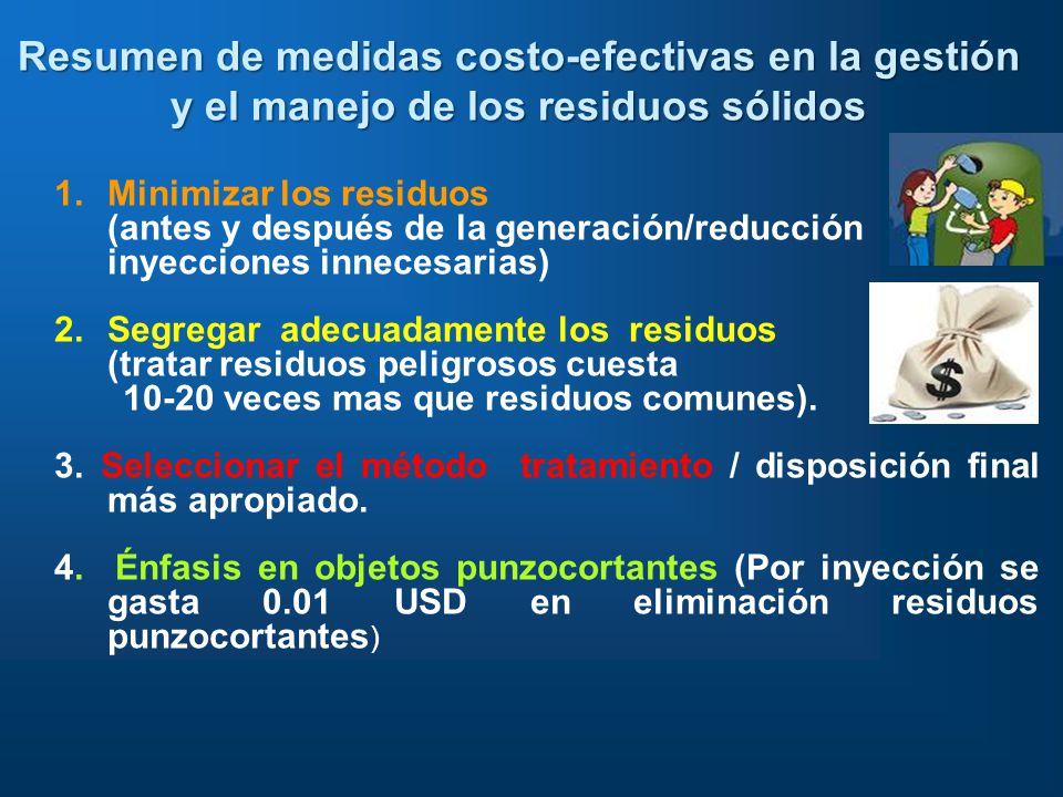 Resumen de medidas costo-efectivas en la gestión y el manejo de los residuos sólidos
