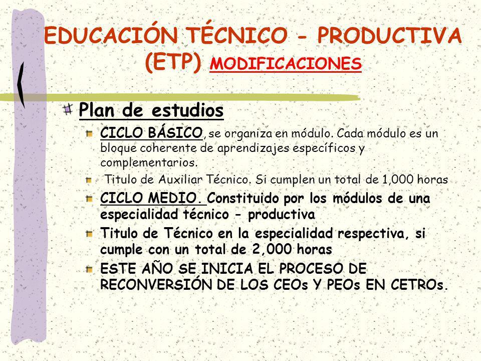 EDUCACIÓN TÉCNICO - PRODUCTIVA (ETP) MODIFICACIONES