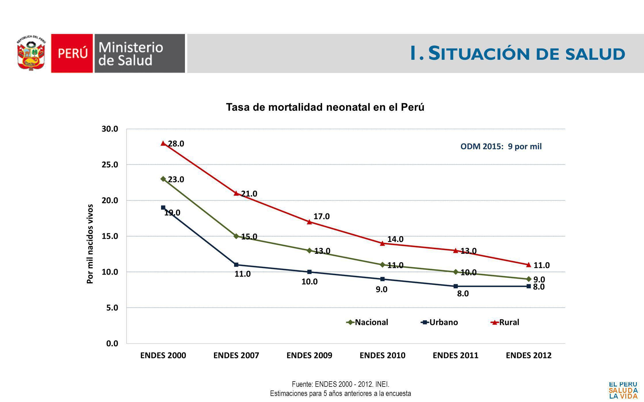 Tasa de mortalidad neonatal en el Perú