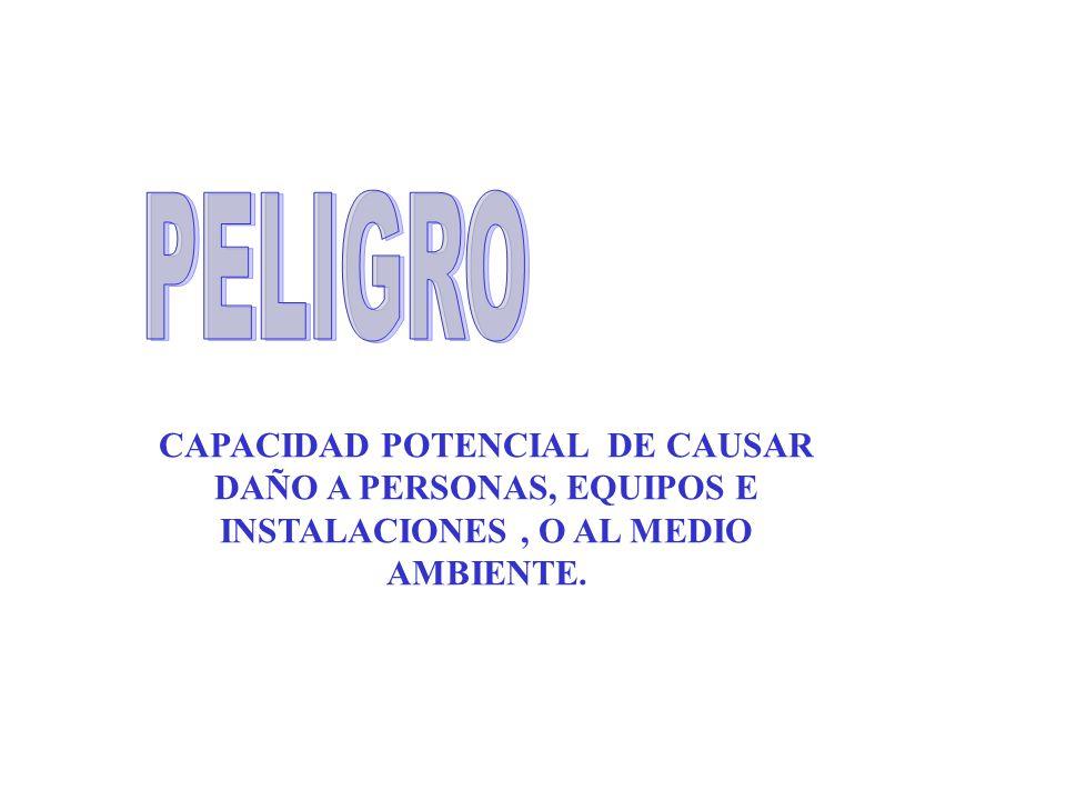 PELIGRO CAPACIDAD POTENCIAL DE CAUSAR DAÑO A PERSONAS, EQUIPOS E INSTALACIONES , O AL MEDIO AMBIENTE.