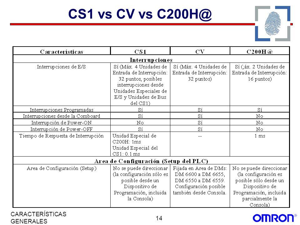 CS1 vs CV vs C200H@ CARACTERÍSTICAS GENERALES