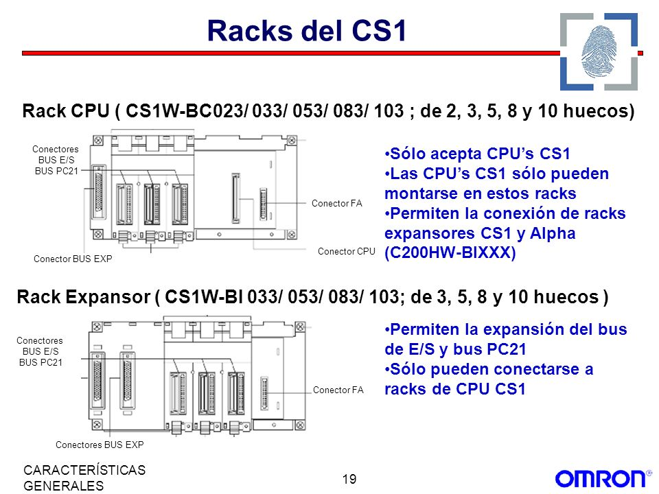 Racks del CS1Rack CPU ( CS1W-BC023/ 033/ 053/ 083/ 103 ; de 2, 3, 5, 8 y 10 huecos) Conectores. BUS E/S.