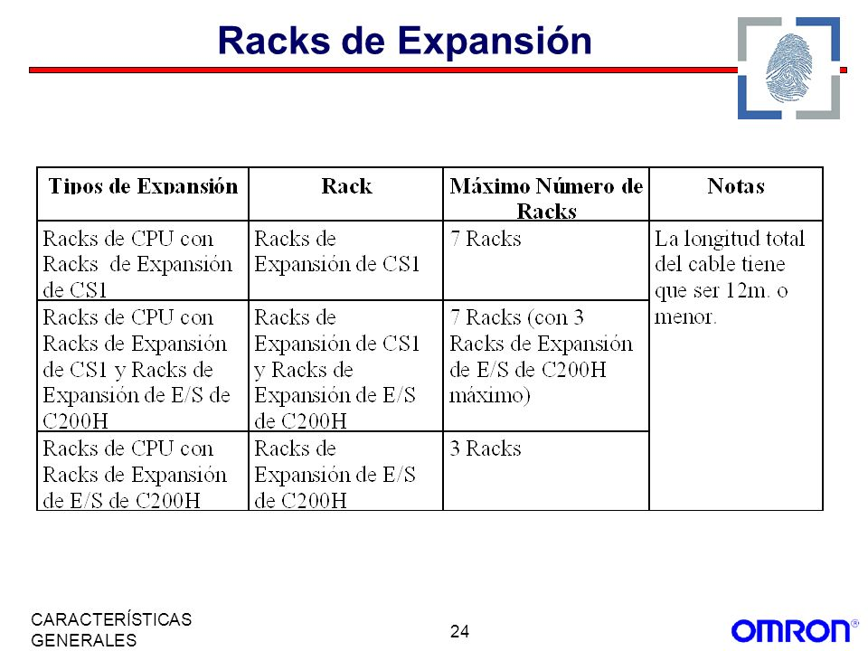 Racks de Expansión CARACTERÍSTICAS GENERALES