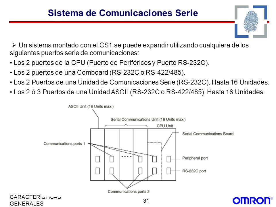 Sistema de Comunicaciones Serie