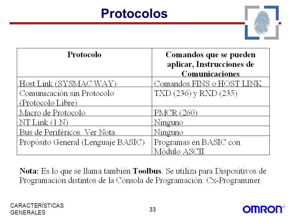 Protocolos CARACTERÍSTICAS GENERALES