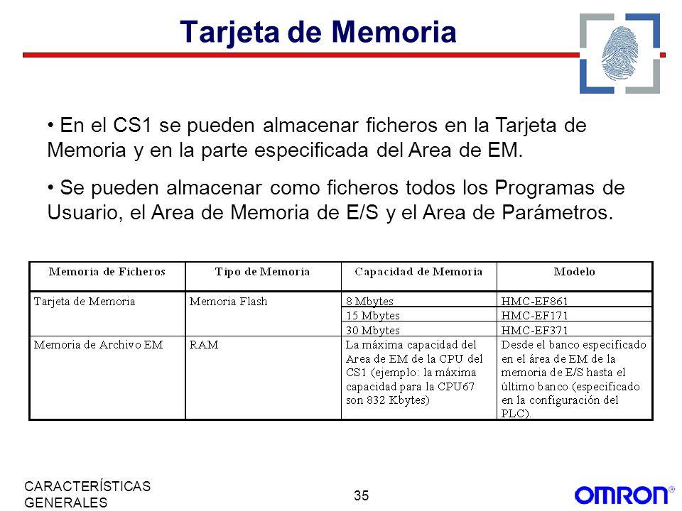Tarjeta de Memoria En el CS1 se pueden almacenar ficheros en la Tarjeta de Memoria y en la parte especificada del Area de EM.