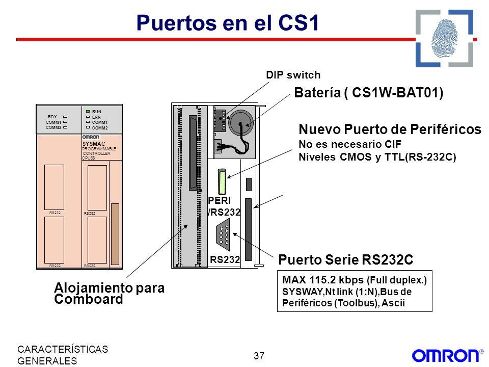 Puertos en el CS1 Batería ( CS1W-BAT01) Nuevo Puerto de Periféricos