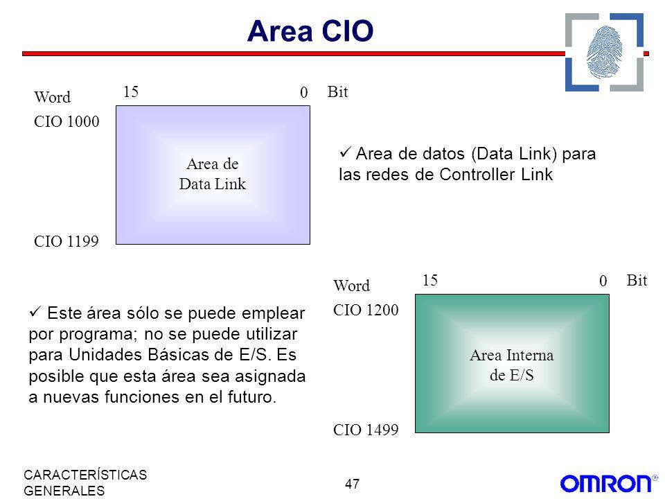 Area CIO  Area de datos (Data Link) para las redes de Controller Link