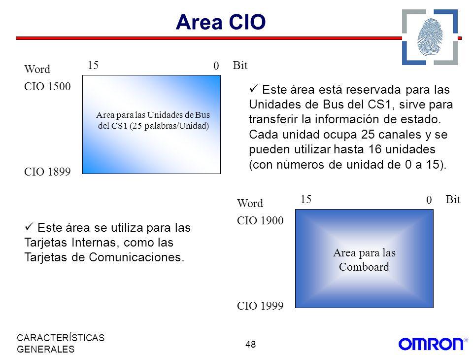 Area para las Unidades de Bus del CS1 (25 palabras/Unidad)