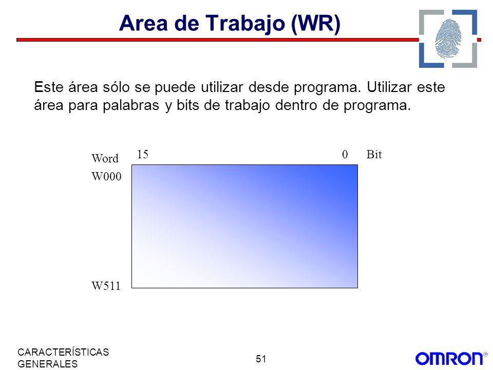 Area de Trabajo (WR) Este área sólo se puede utilizar desde programa. Utilizar este área para palabras y bits de trabajo dentro de programa.