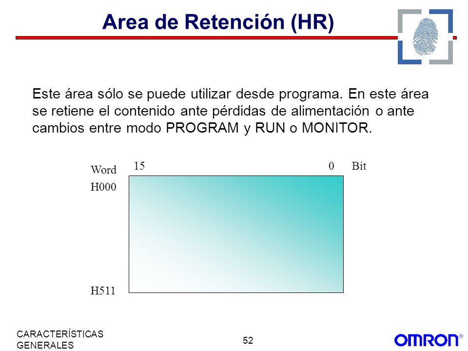Area de Retención (HR)