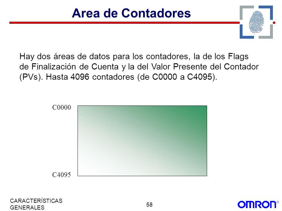 Area de Contadores