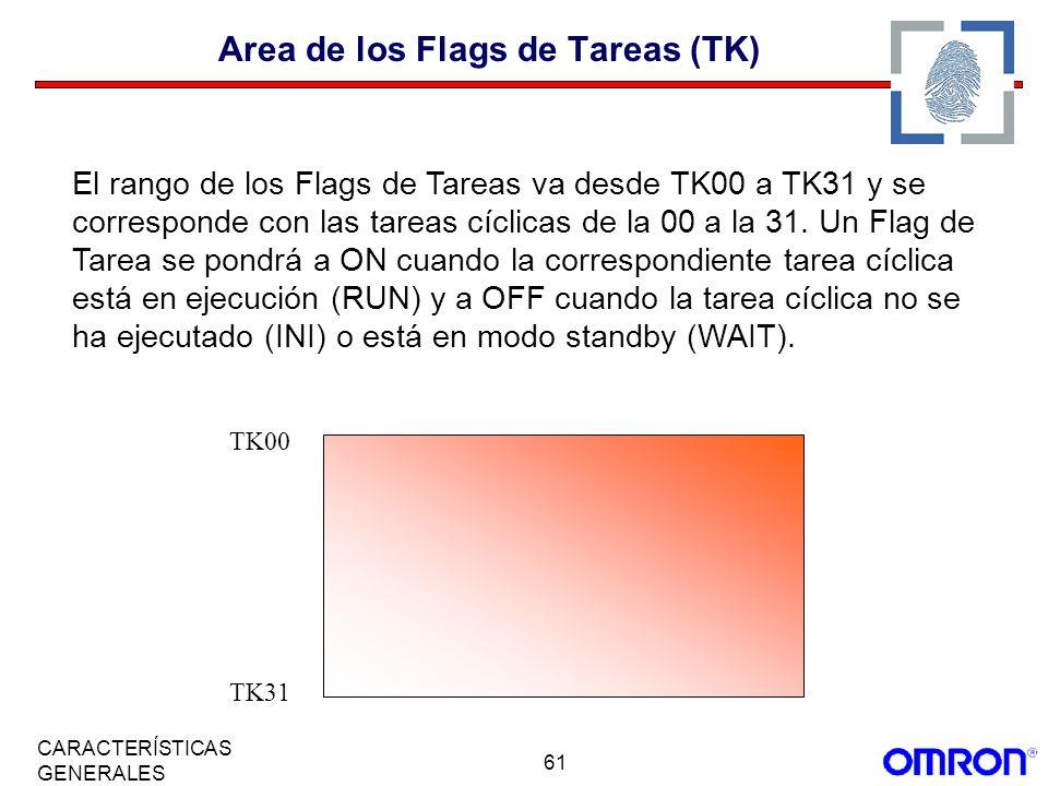 Area de los Flags de Tareas (TK)