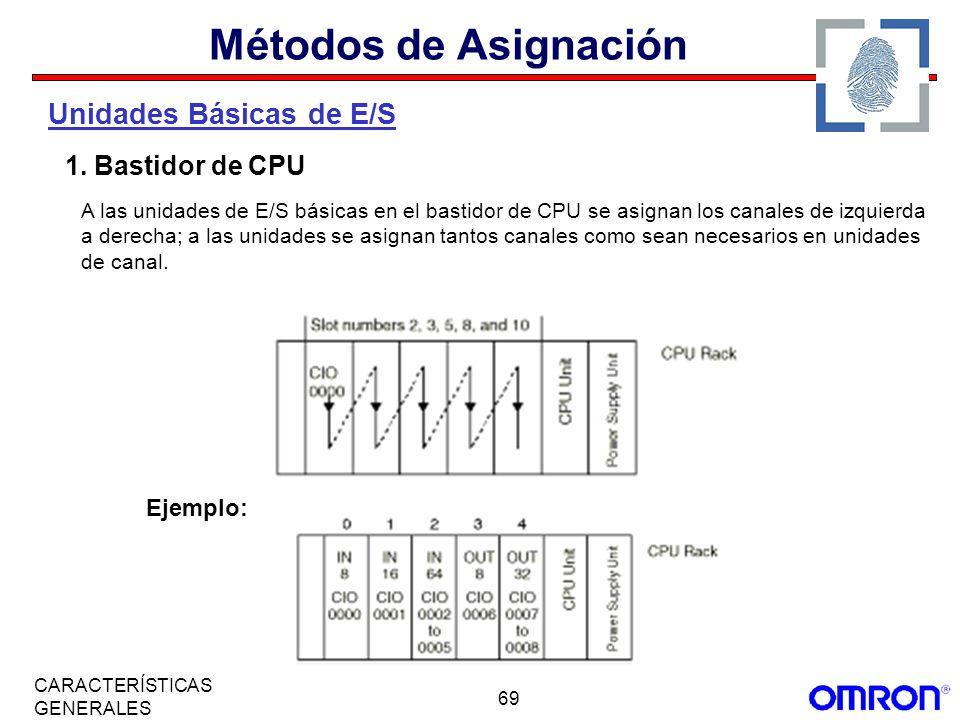 Métodos de Asignación Unidades Básicas de E/S 1. Bastidor de CPU