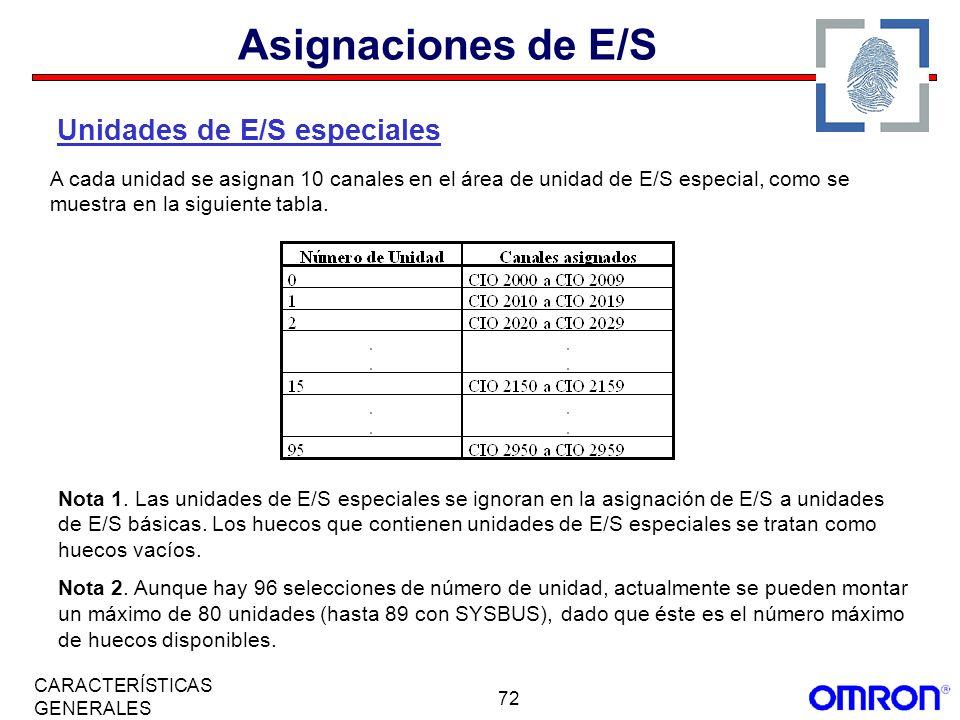Asignaciones de E/S Unidades de E/S especiales