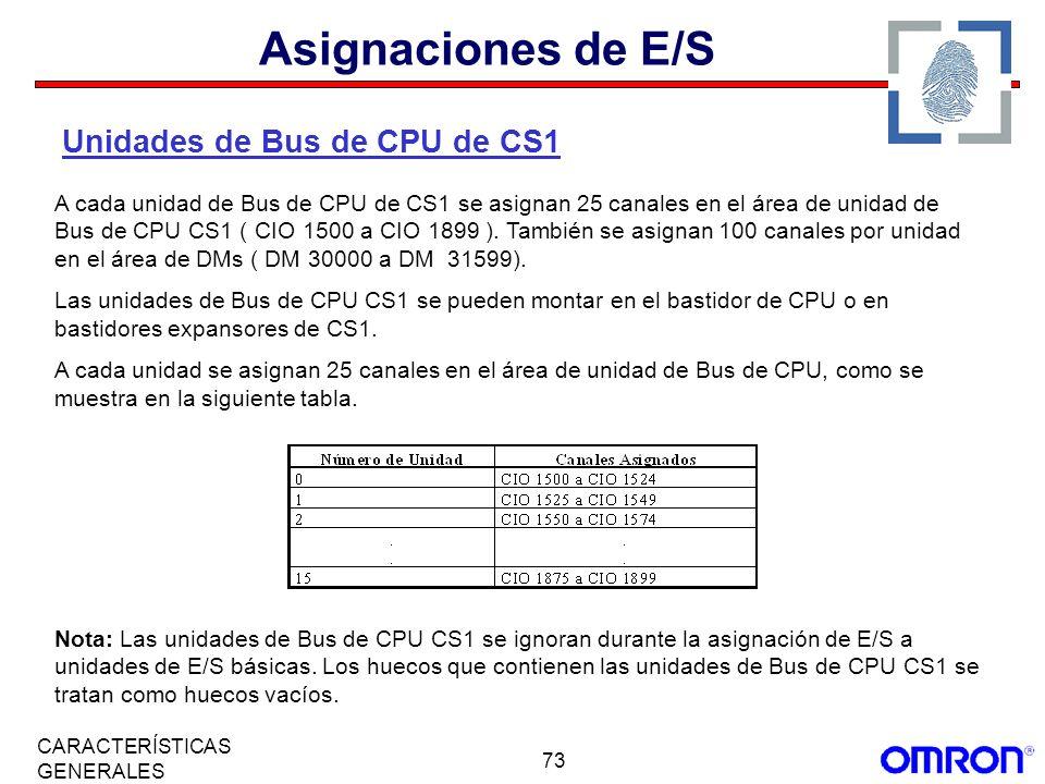 Asignaciones de E/S Unidades de Bus de CPU de CS1