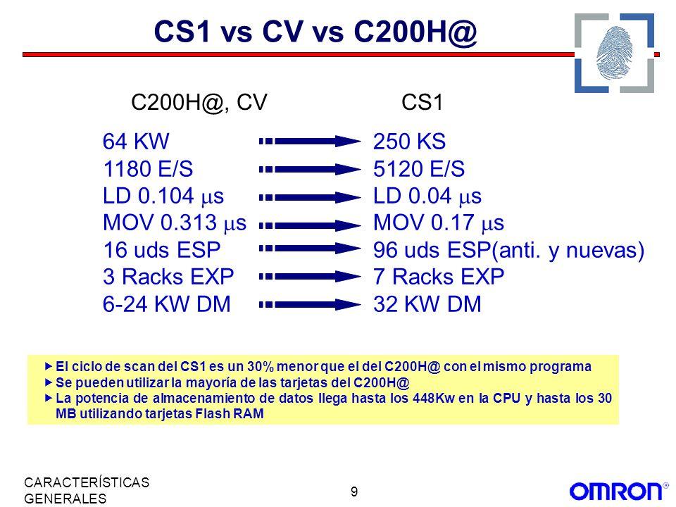 CS1 vs CV vs C200H@ C200H@, CV CS1 64 KW 250 KS 1180 E/S 5120 E/S