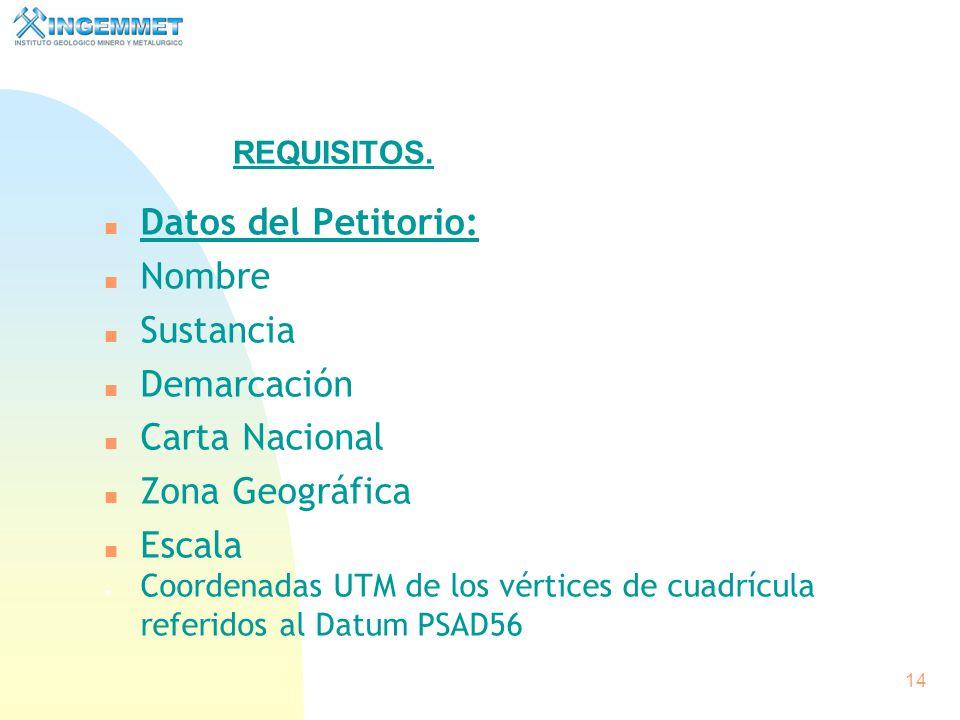 Datos del Petitorio: Nombre Sustancia Demarcación Carta Nacional