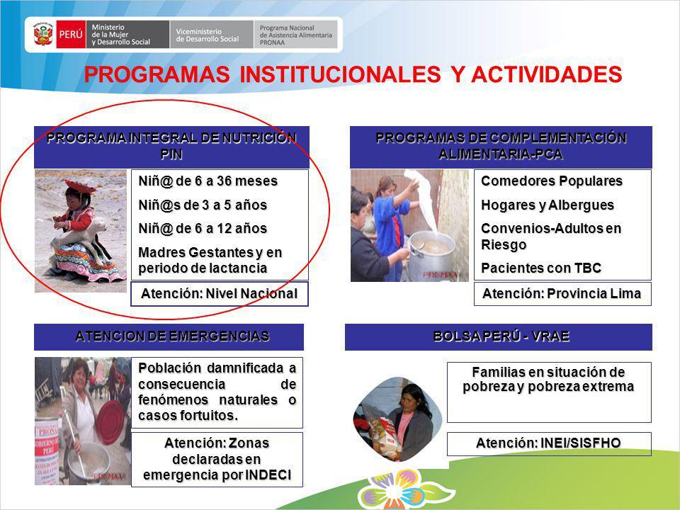 PROGRAMAS INSTITUCIONALES Y ACTIVIDADES