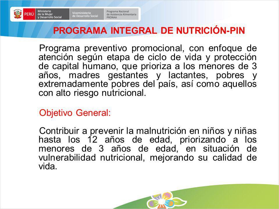 PROGRAMA INTEGRAL DE NUTRICIÓN-PIN