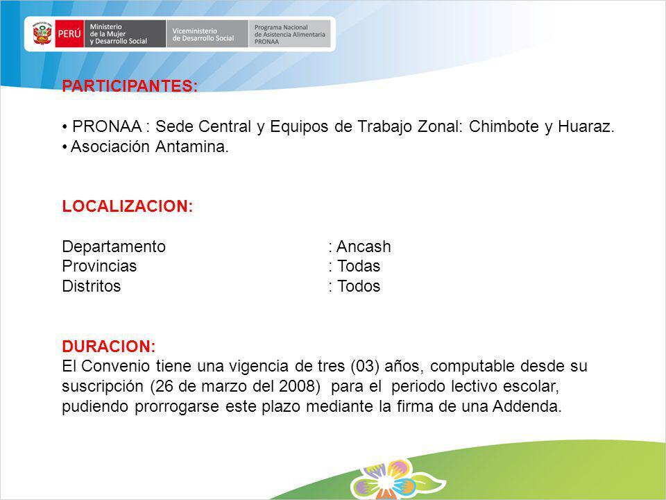 PARTICIPANTES: PRONAA : Sede Central y Equipos de Trabajo Zonal: Chimbote y Huaraz. Asociación Antamina.