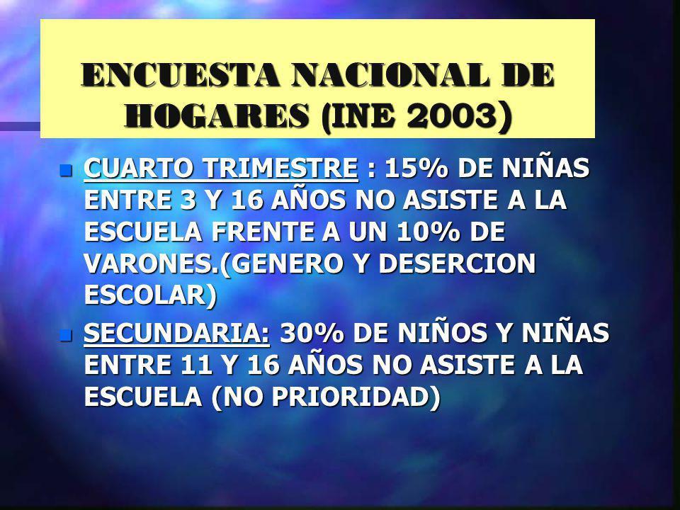 ENCUESTA NACIONAL DE HOGARES (INE 2003)