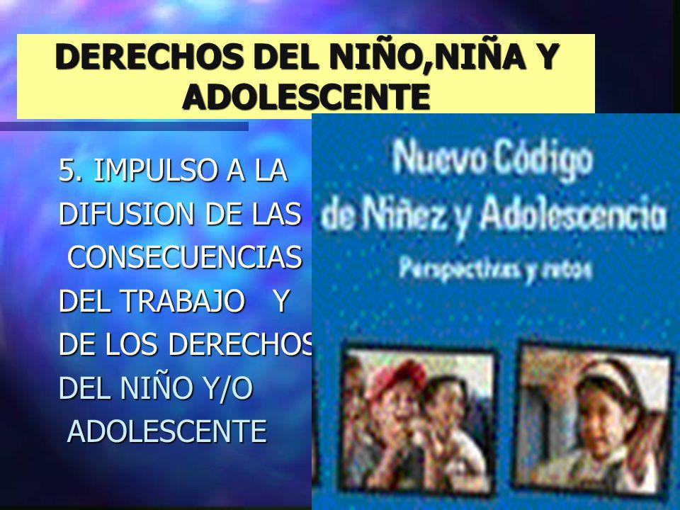 DERECHOS DEL NIÑO,NIÑA Y ADOLESCENTE