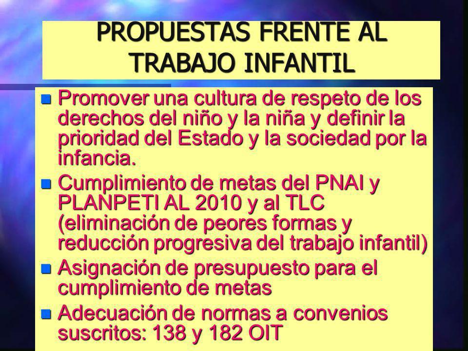 PROPUESTAS FRENTE AL TRABAJO INFANTIL