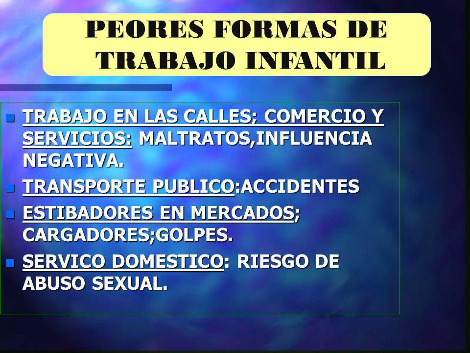 PEORES FORMAS DE TRABAJO INFANTIL